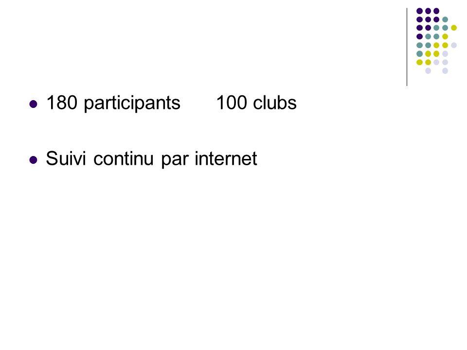 180 participants 100 clubs Suivi continu par internet