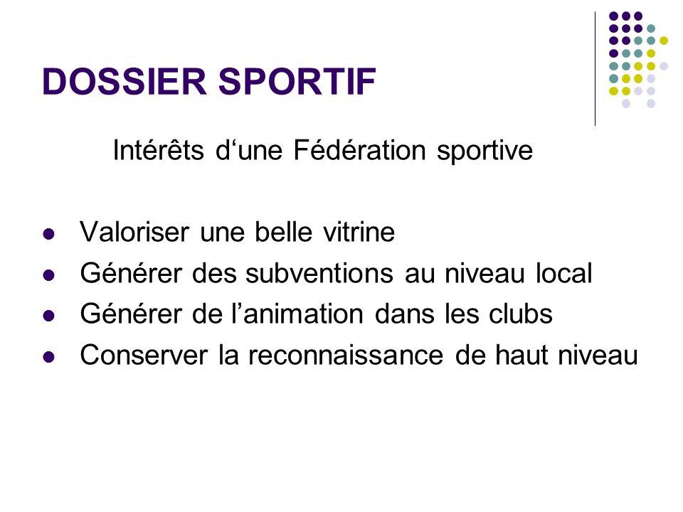 DOSSIER SPORTIF Intérêts d'une Fédération sportive