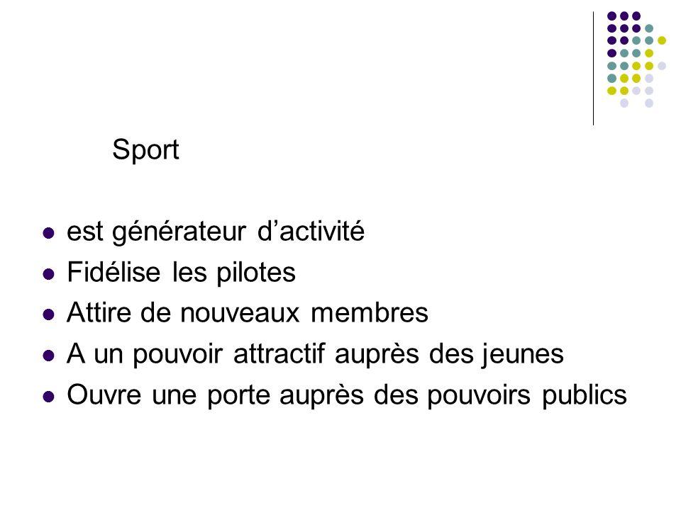 Sport est générateur d'activité. Fidélise les pilotes. Attire de nouveaux membres. A un pouvoir attractif auprès des jeunes.