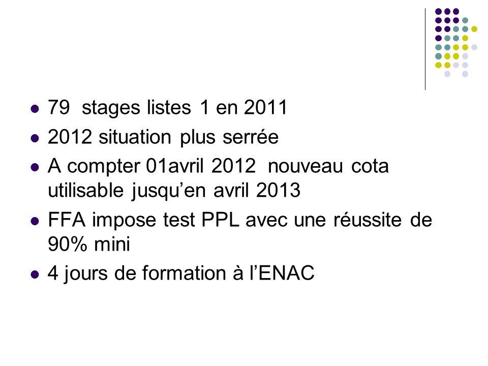 79 stages listes 1 en 2011 2012 situation plus serrée. A compter 01avril 2012 nouveau cota utilisable jusqu'en avril 2013.