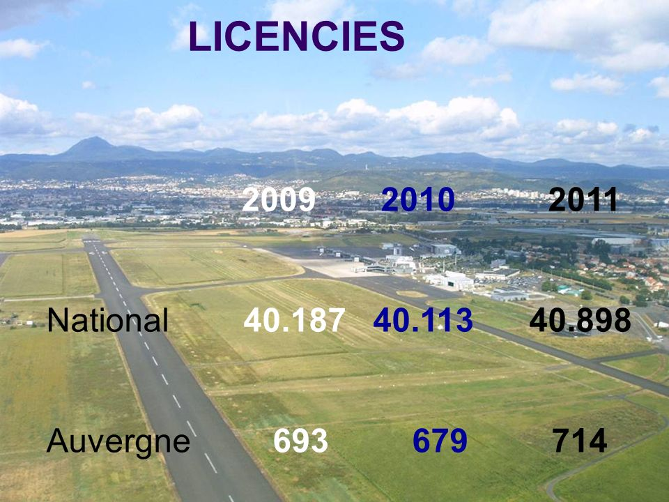 LICENCIES 2009 2010 2011. National 40.187 40.113 40.898.