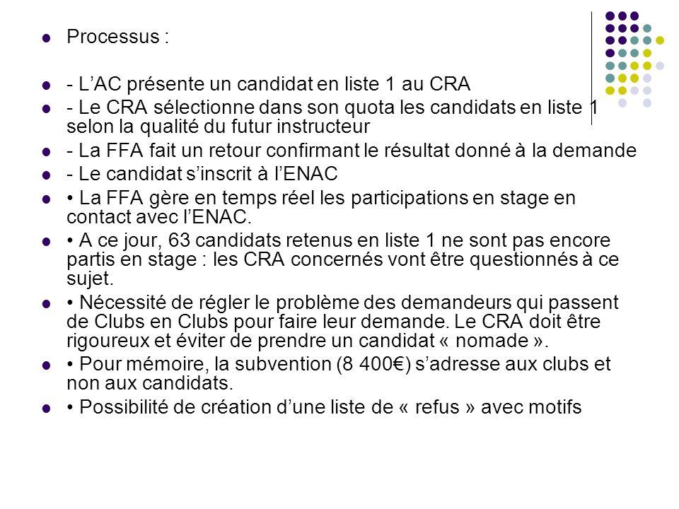Processus : - L'AC présente un candidat en liste 1 au CRA.