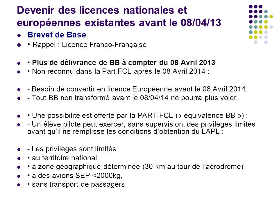 Devenir des licences nationales et européennes existantes avant le 08/04/13
