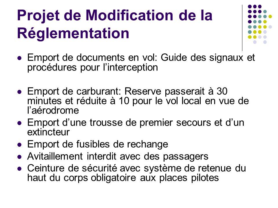 Projet de Modification de la Réglementation