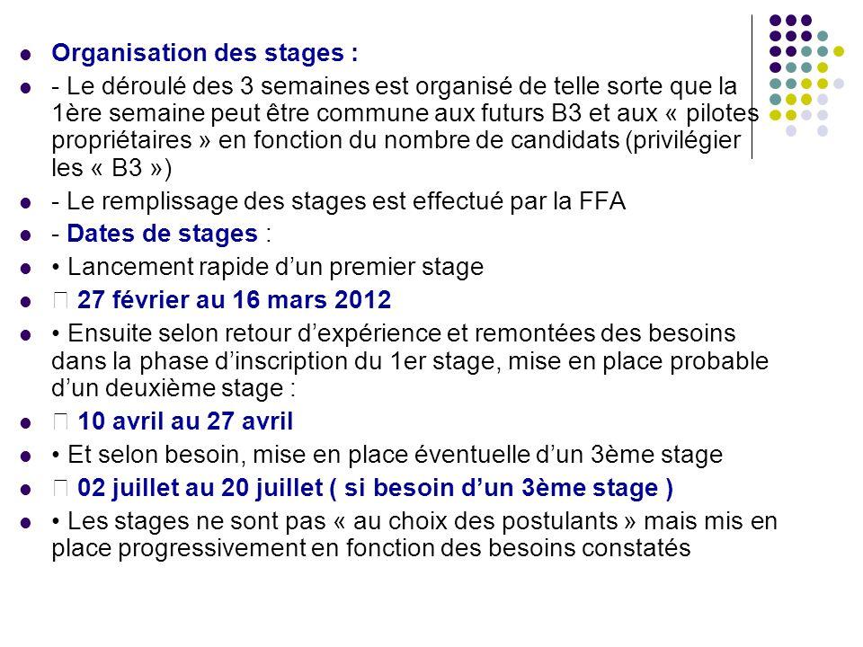 Organisation des stages :