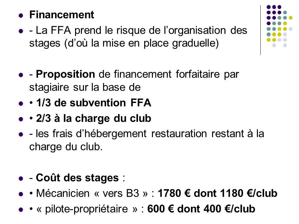Financement - La FFA prend le risque de l'organisation des stages (d'où la mise en place graduelle)