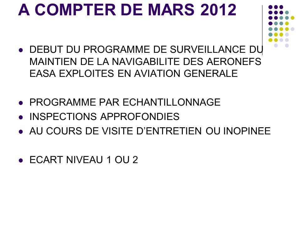 A COMPTER DE MARS 2012 DEBUT DU PROGRAMME DE SURVEILLANCE DU MAINTIEN DE LA NAVIGABILITE DES AERONEFS EASA EXPLOITES EN AVIATION GENERALE.
