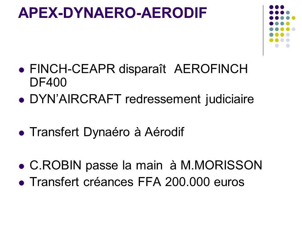 APEX-DYNAERO-AERODIF