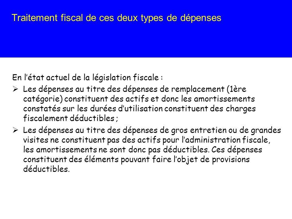 Traitement fiscal de ces deux types de dépenses