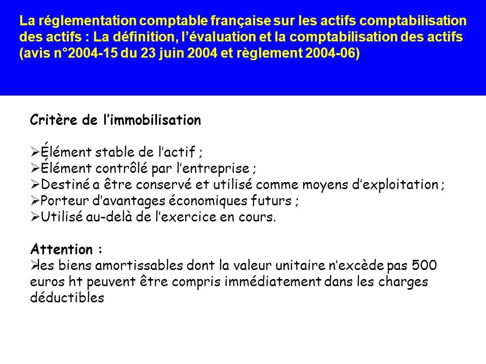 Critère de l'immobilisation Élément stable de l'actif ;