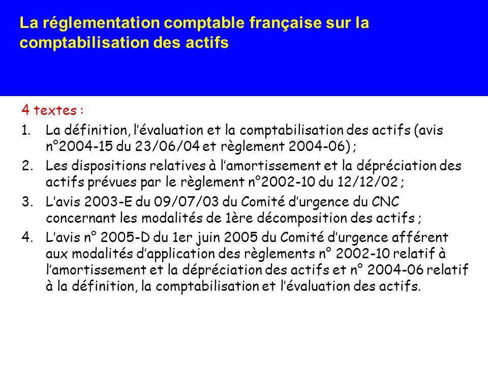 La réglementation comptable française sur la comptabilisation des actifs