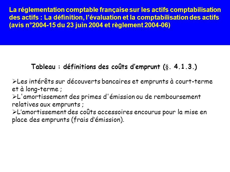 Tableau : définitions des coûts d'emprunt (§. 4.1.3.)
