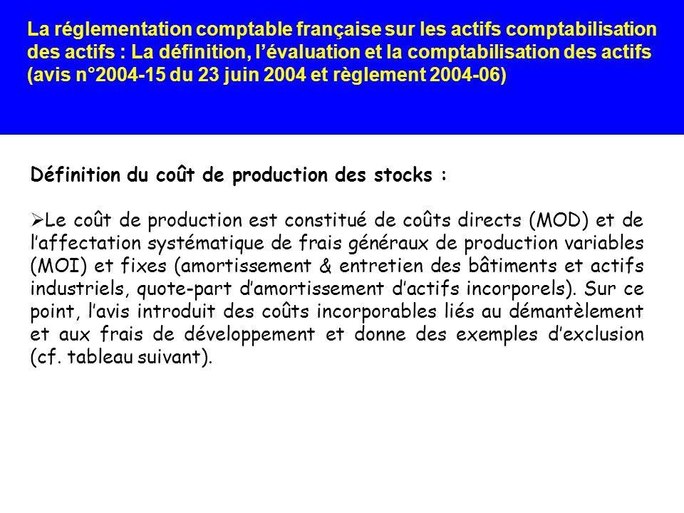 Définition du coût de production des stocks :