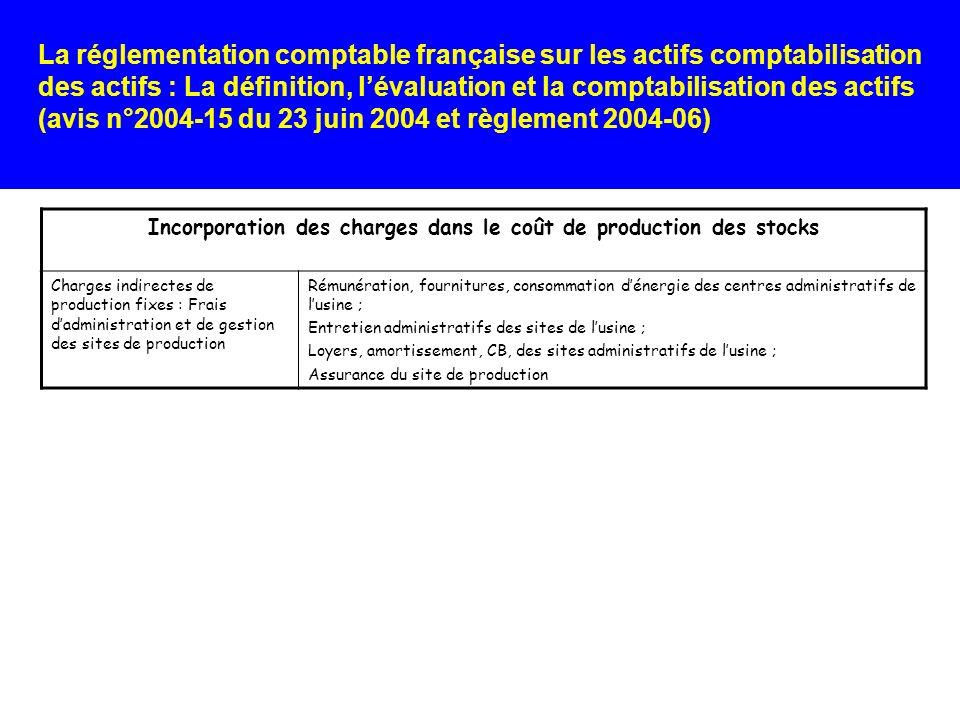 Incorporation des charges dans le coût de production des stocks