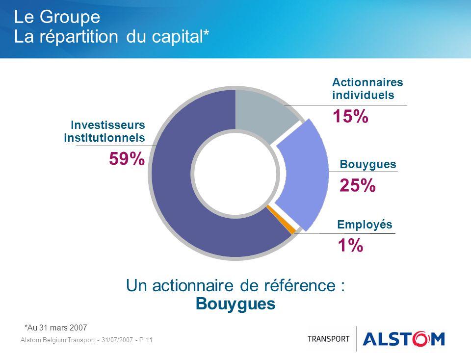 Un actionnaire de référence : Bouygues