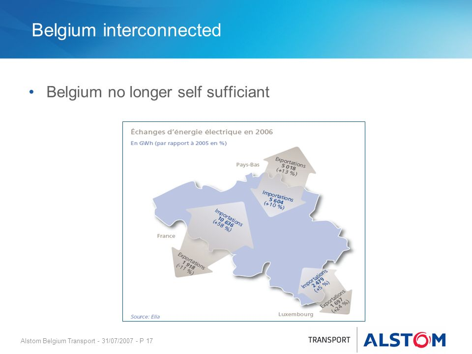 Belgium interconnected