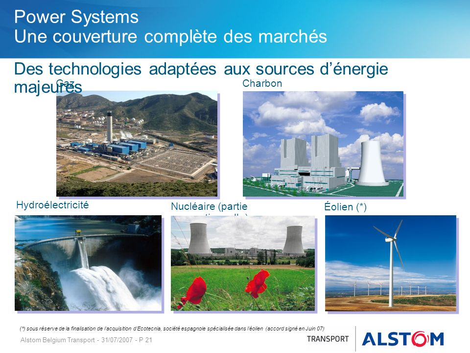 Power Systems Une couverture complète des marchés