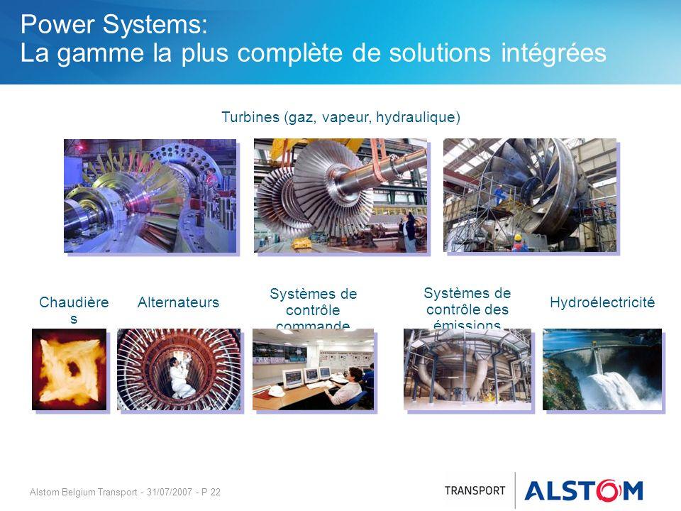 Power Systems: La gamme la plus complète de solutions intégrées