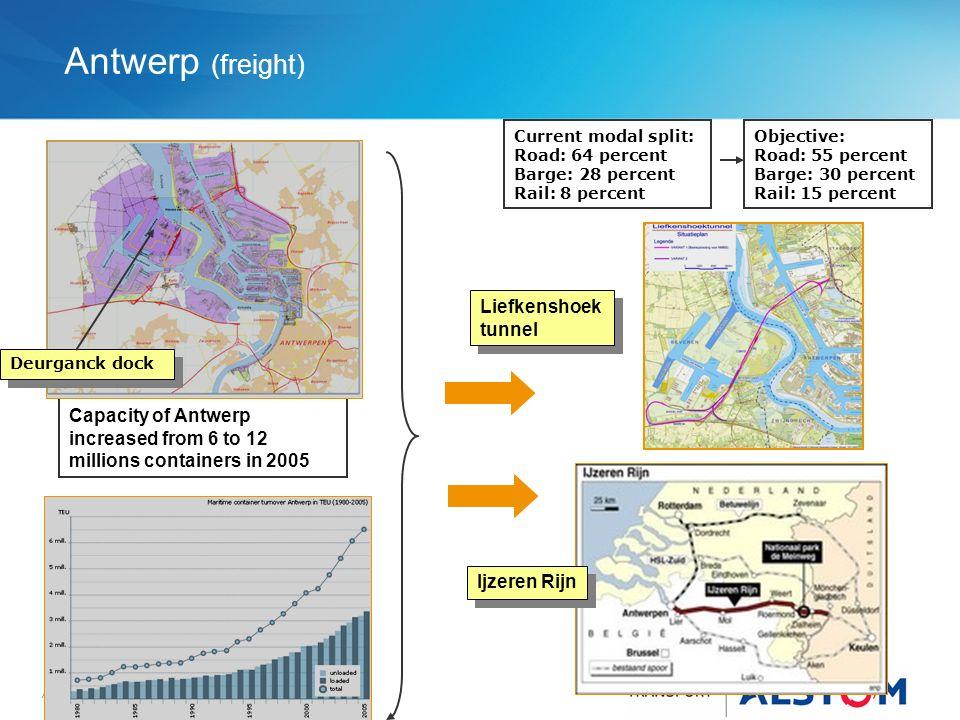 Antwerp (freight) Liefkenshoek tunnel