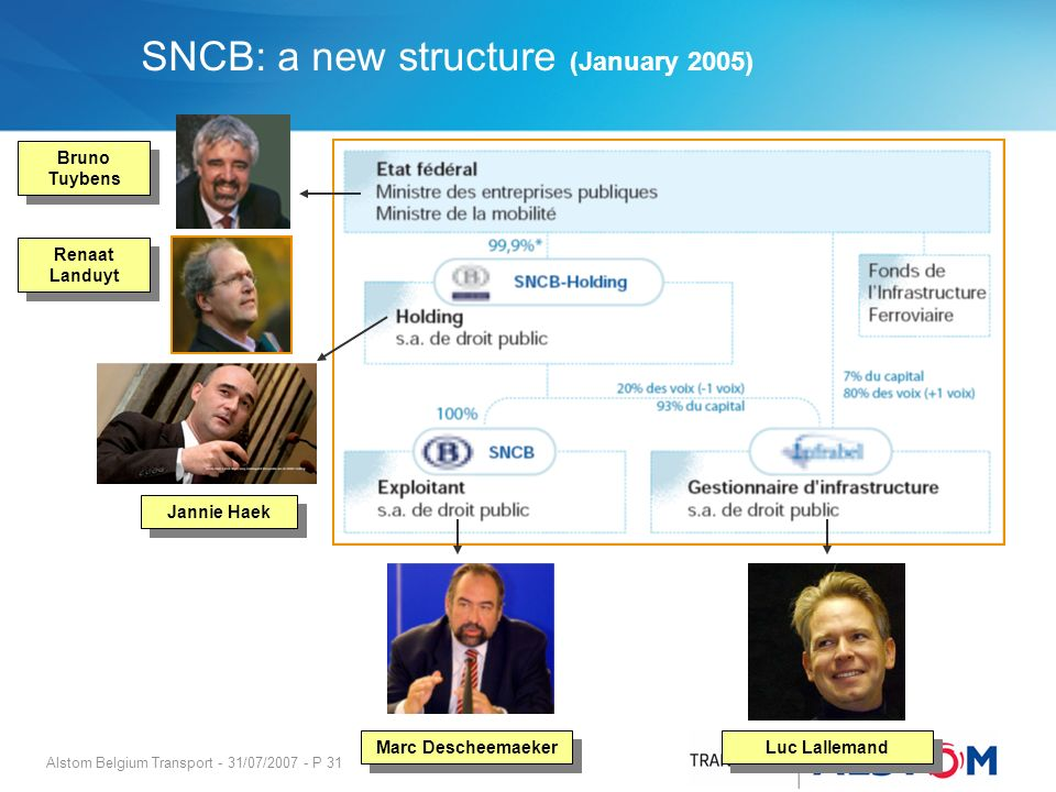 SNCB: a new structure (January 2005)