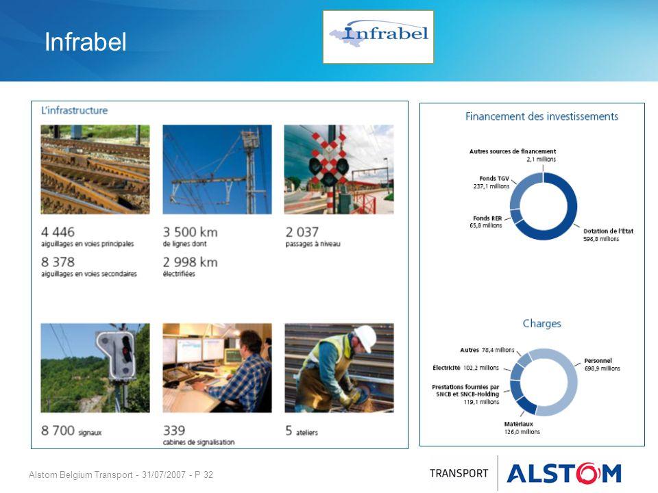 Infrabel Alstom Belgium Transport - 31/07/2007 - P 32