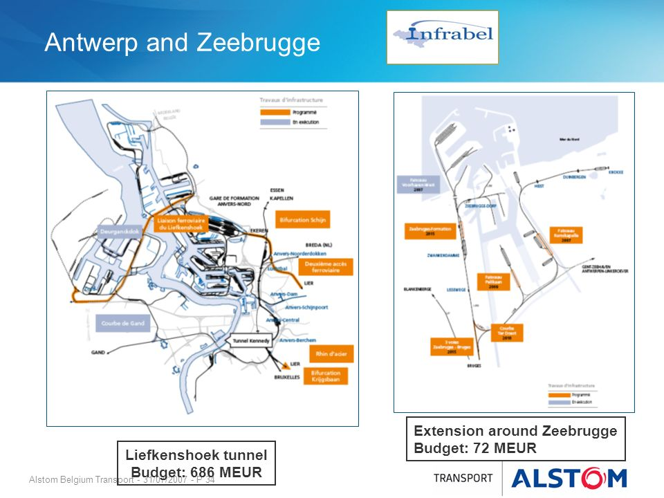 Antwerp and Zeebrugge Extension around Zeebrugge Budget: 72 MEUR