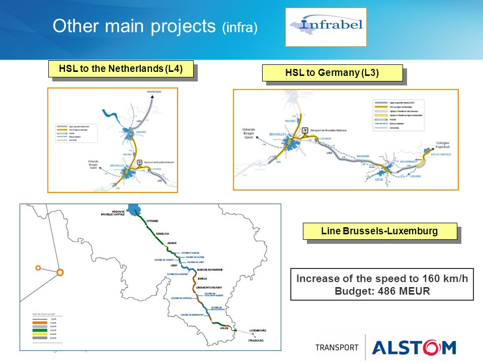 Other main projects (infra)