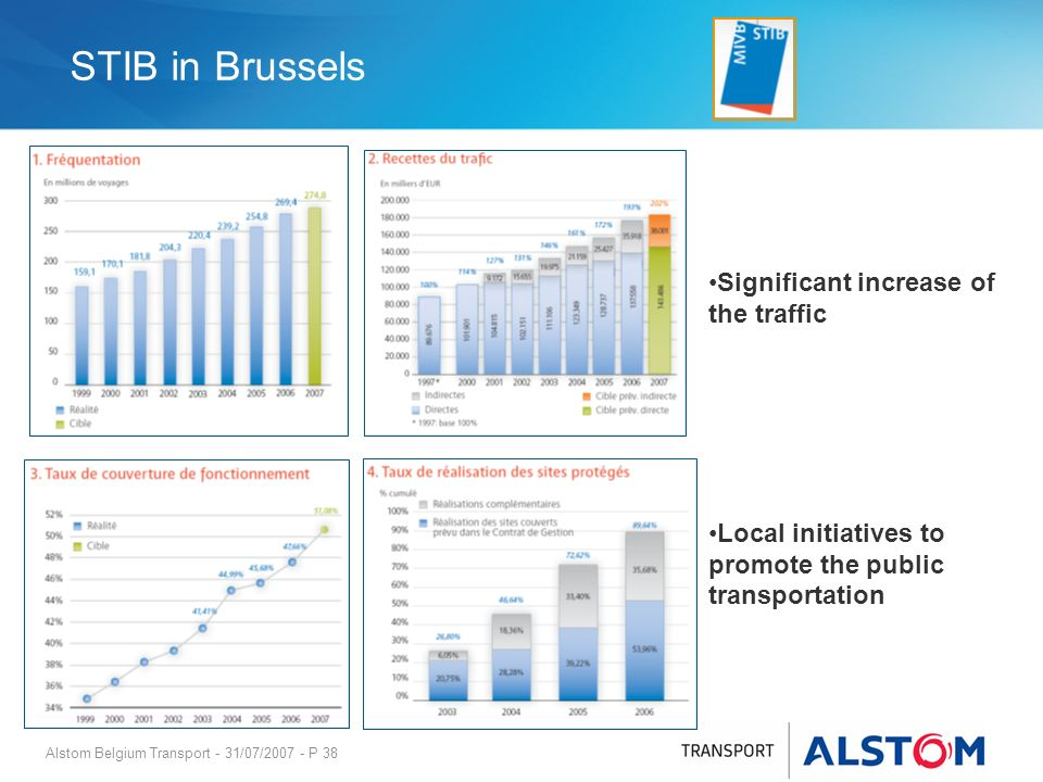 STIB in Brussels Significant increase of the traffic