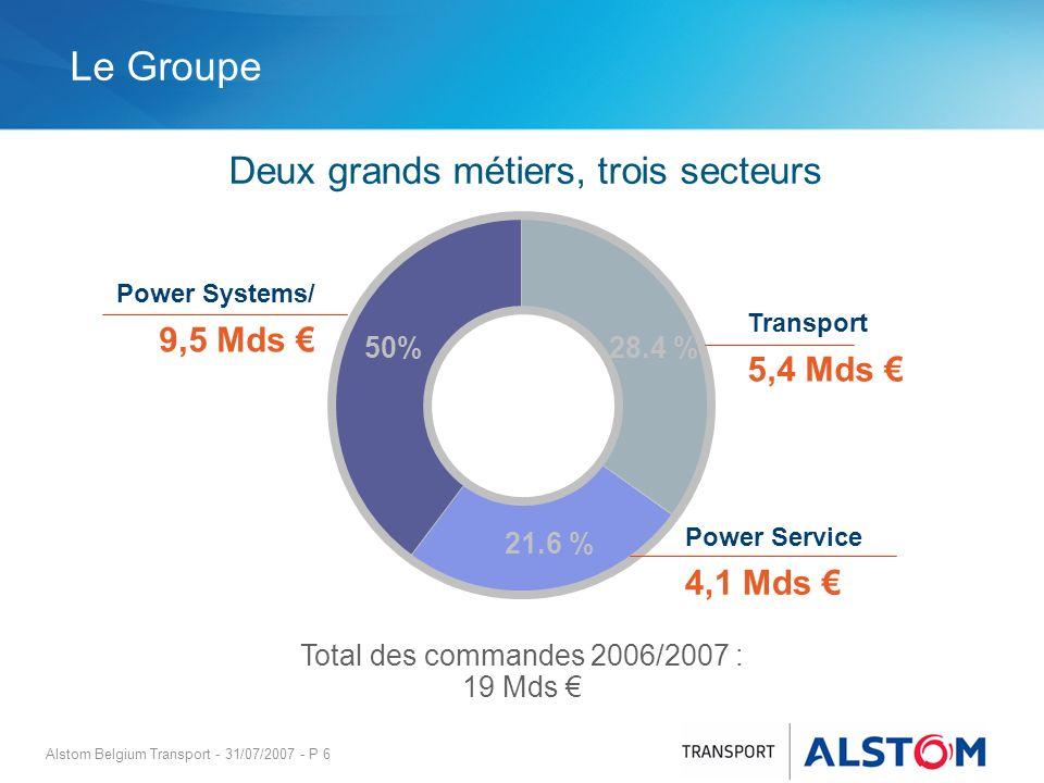 Le Groupe Deux grands métiers, trois secteurs 9,5 Mds € 5,4 Mds €
