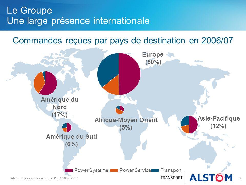 Commandes reçues par pays de destination en 2006/07