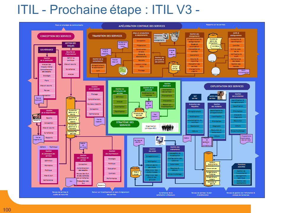 ITIL - Prochaine étape : ITIL V3 -