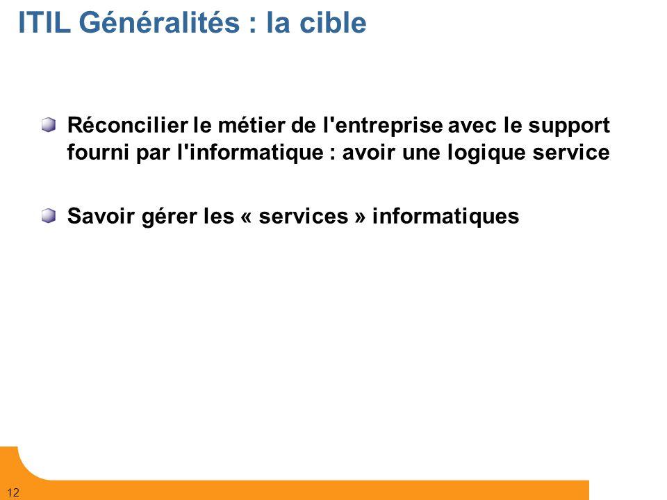 ITIL Généralités : la cible