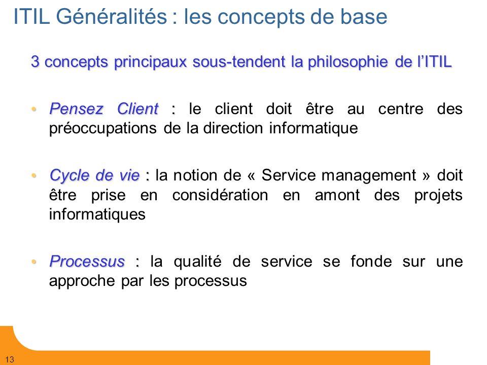 ITIL Généralités : les concepts de base