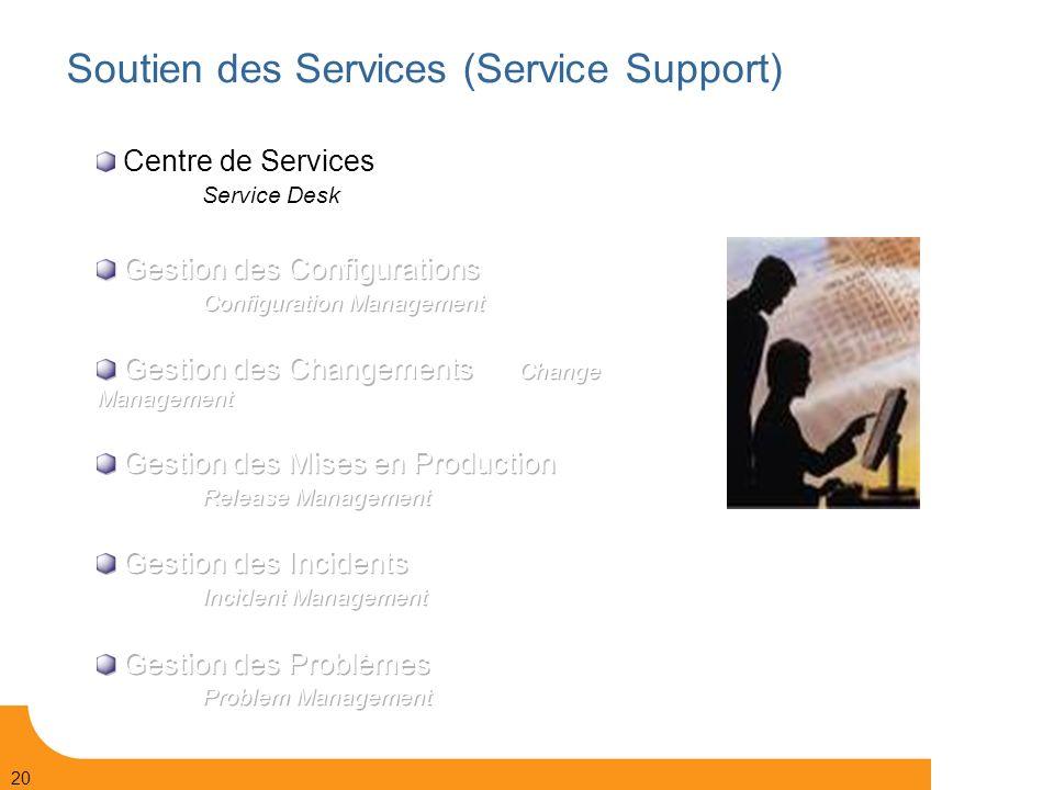 Soutien des Services (Service Support)