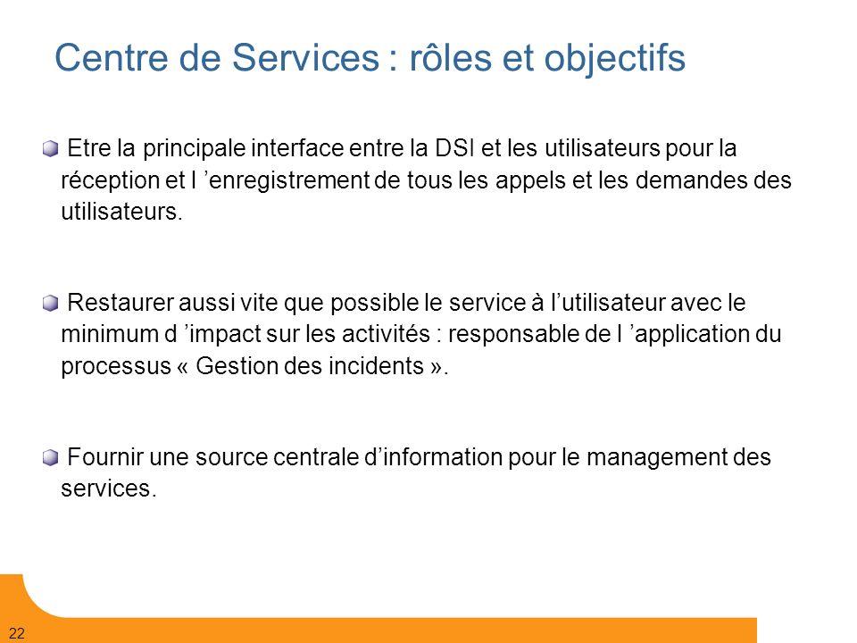 Centre de Services : rôles et objectifs