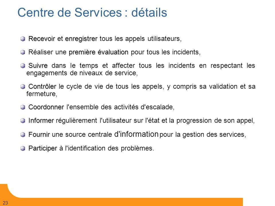 Centre de Services : détails
