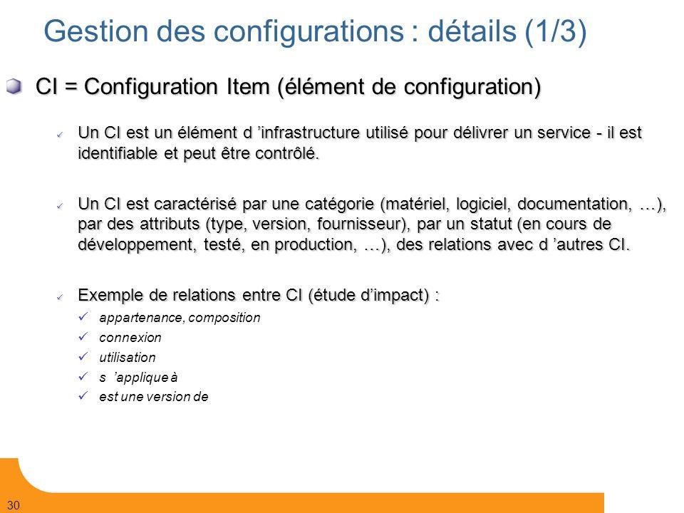 Gestion des configurations : détails (1/3)