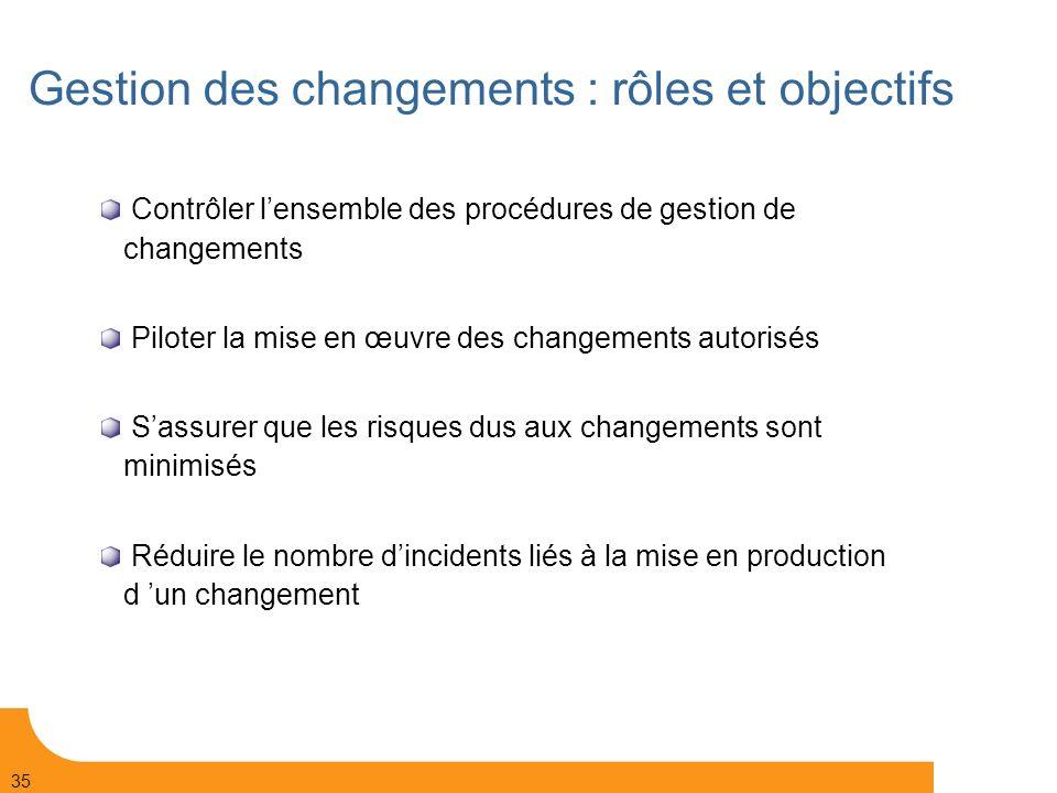 Gestion des changements : rôles et objectifs