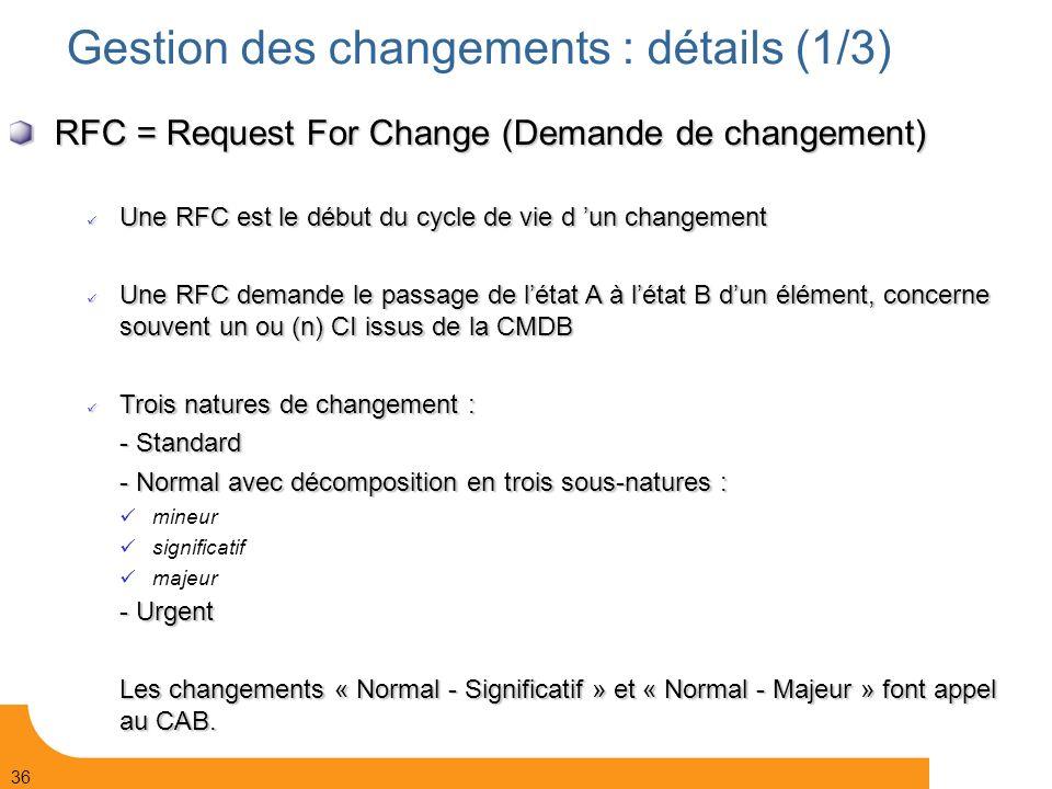 Gestion des changements : détails (1/3)
