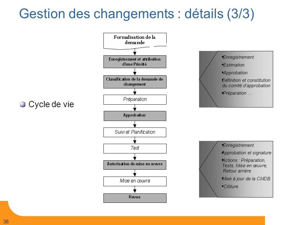 Gestion des changements : détails (3/3)