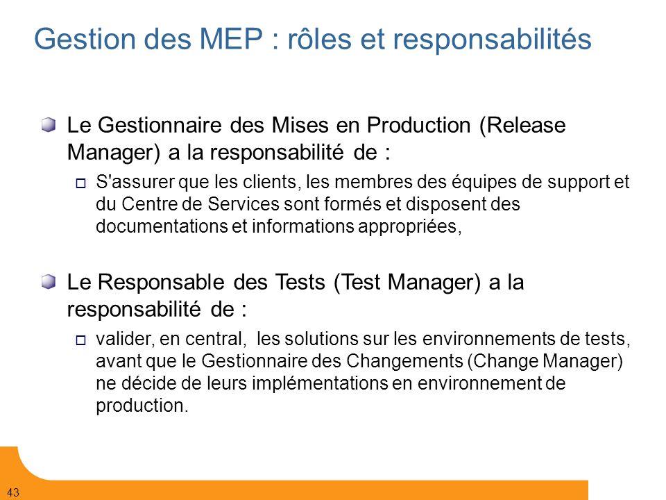 Gestion des MEP : rôles et responsabilités