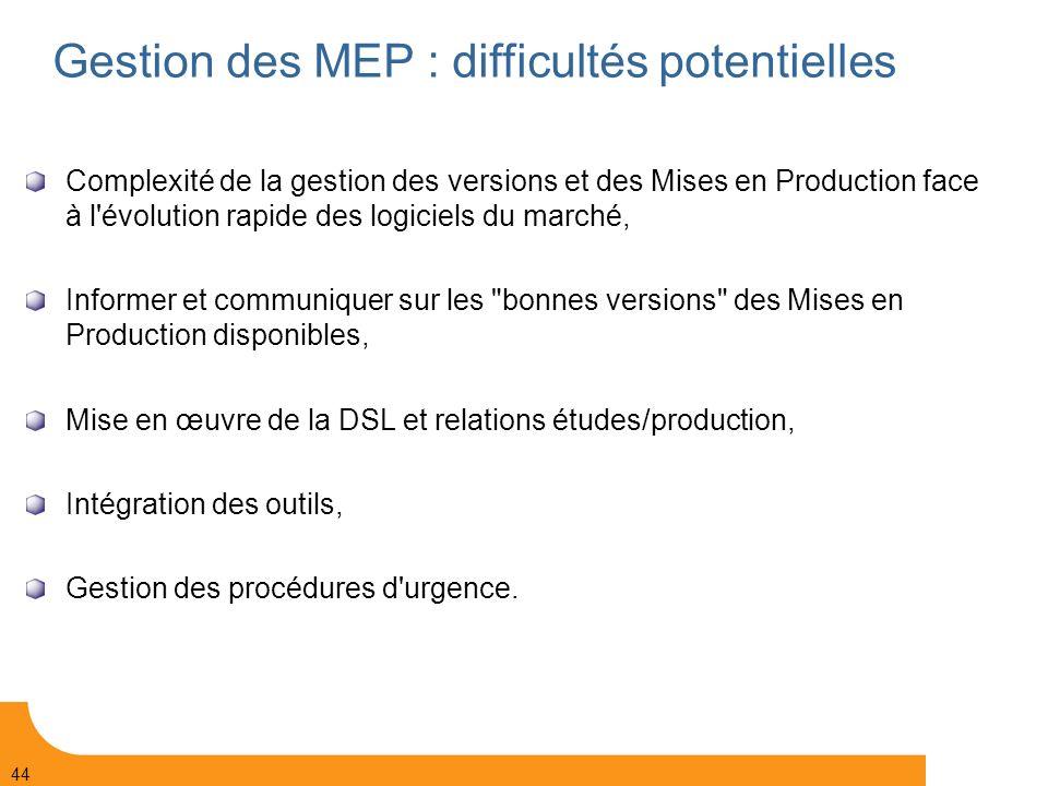 Gestion des MEP : difficultés potentielles