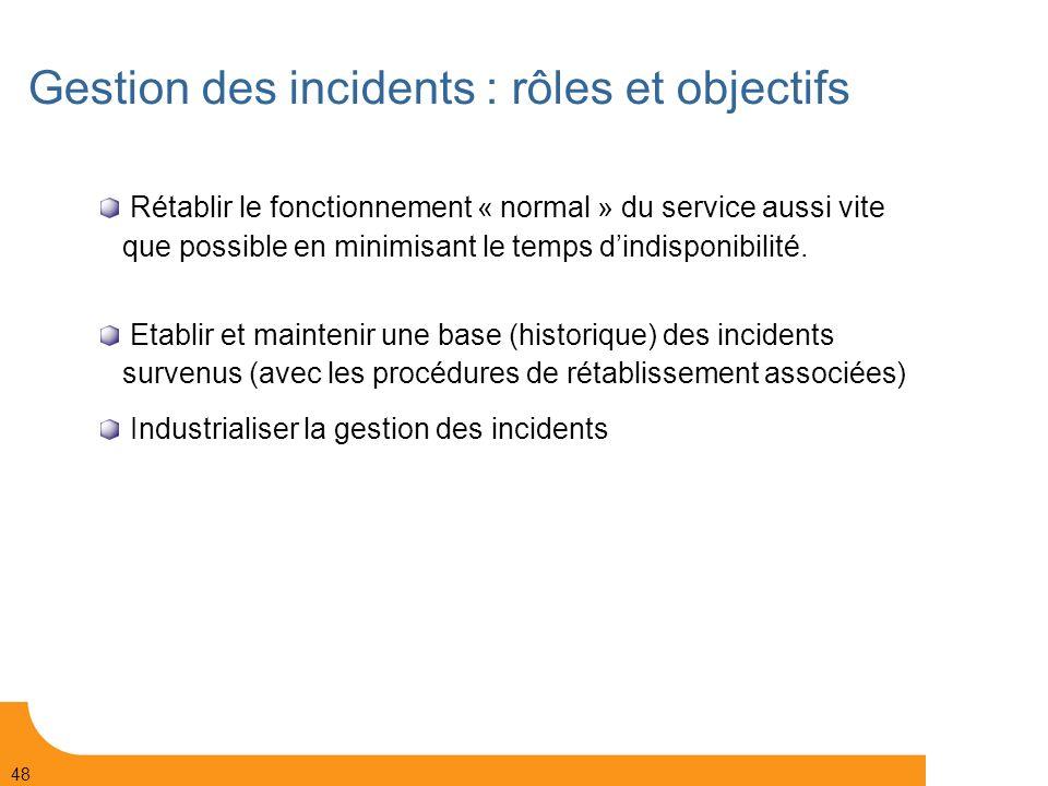 Gestion des incidents : rôles et objectifs