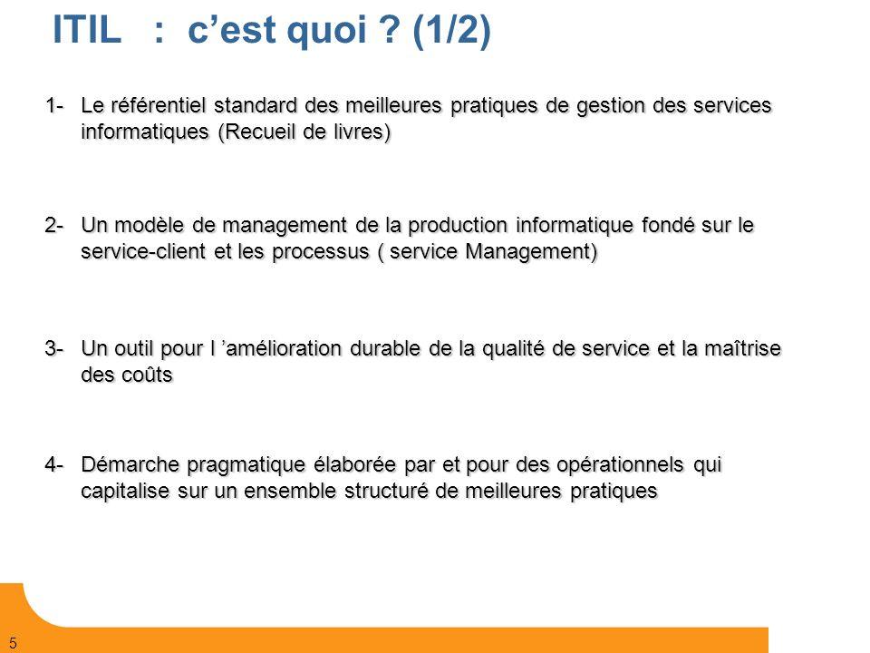ITIL : c'est quoi (1/2) 1- Le référentiel standard des meilleures pratiques de gestion des services informatiques (Recueil de livres)