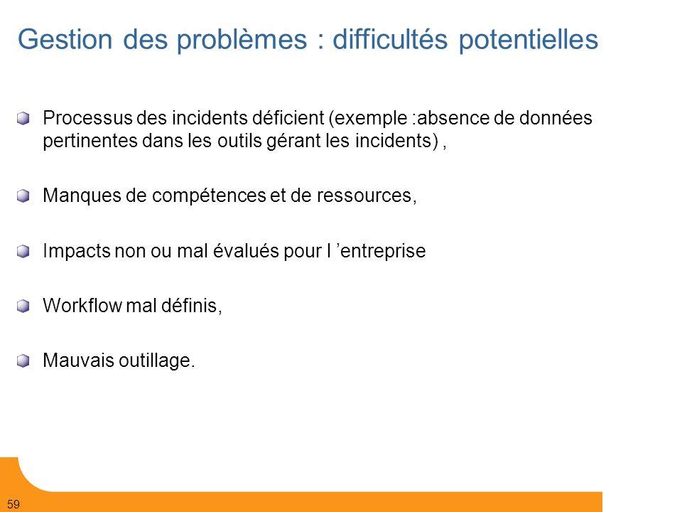 Gestion des problèmes : difficultés potentielles