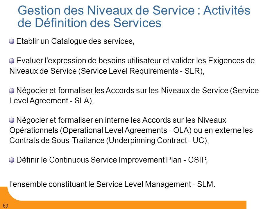 Gestion des Niveaux de Service : Activités de Définition des Services