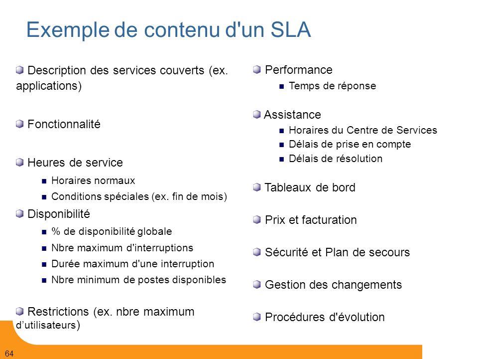 Exemple de contenu d un SLA