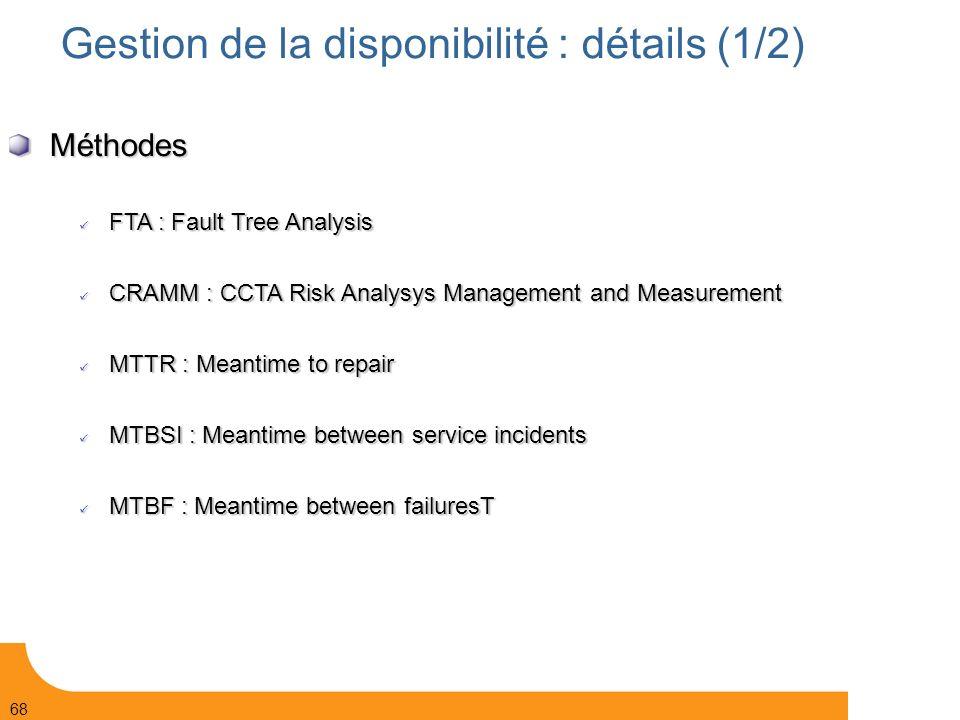 Gestion de la disponibilité : détails (1/2)