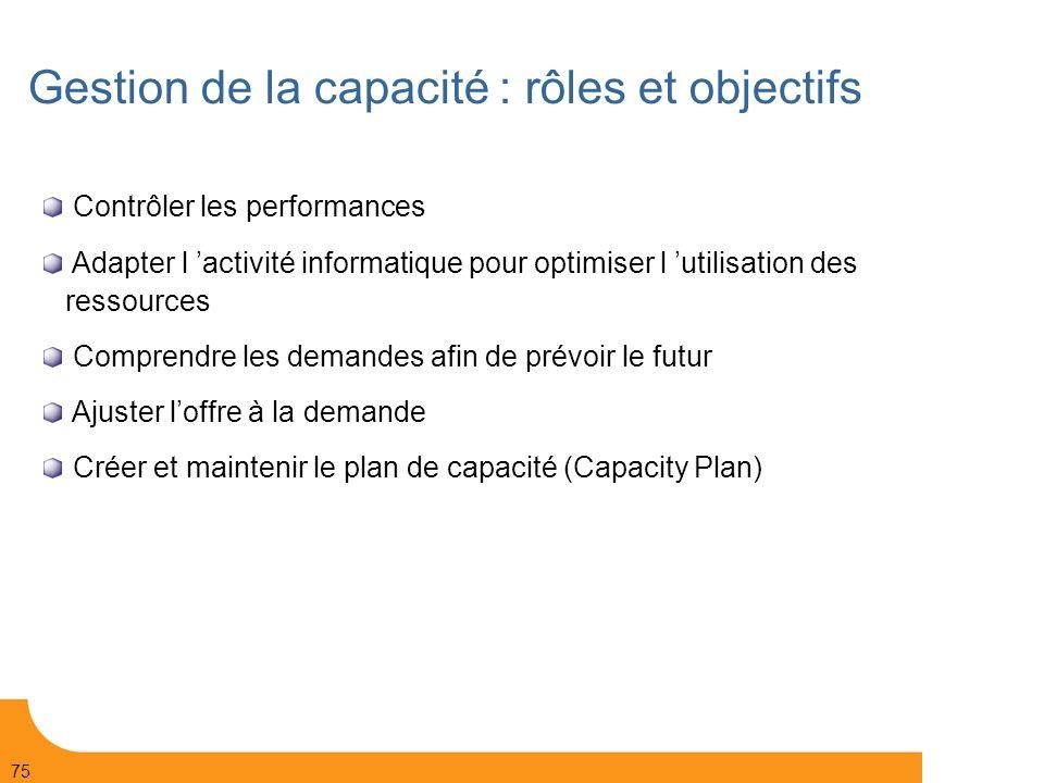 Gestion de la capacité : rôles et objectifs