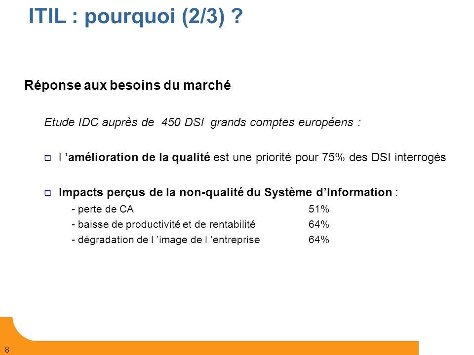 ITIL : pourquoi (2/3) Réponse aux besoins du marché